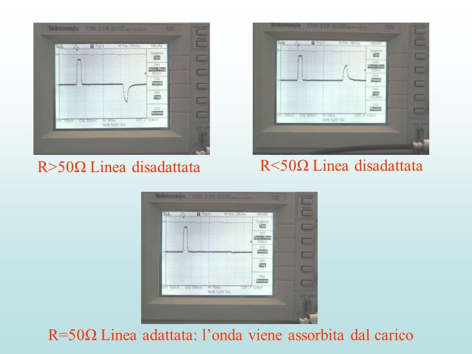 R>50Ω Linea disadattata R<50Ω Linea disadattata R=50Ω Linea adattata: londa viene assorbita dal carico