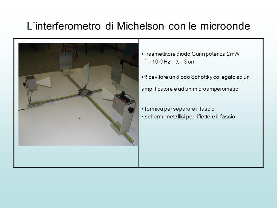 Linterferometro di Michelson con le microonde Trasmettitore diodo Gunn potenza 2mW f = 10 GHz = 3 cm Ricevitore un diodo Schottky collegato ad un ampl