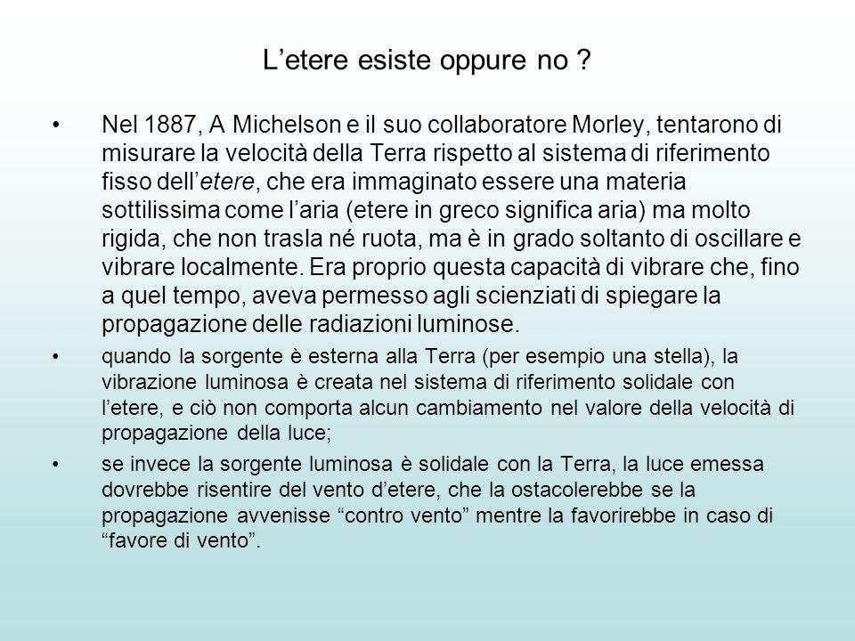 Letere esiste oppure no ? Nel 1887, A Michelson e il suo collaboratore Morley, tentarono di misurare la velocità della Terra rispetto al sistema di ri