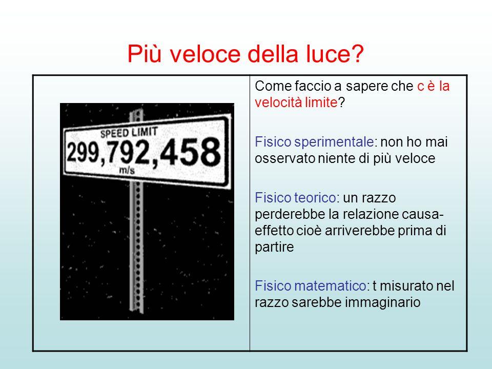Più veloce della luce? Come faccio a sapere che c è la velocità limite? Fisico sperimentale: non ho mai osservato niente di più veloce Fisico teorico: