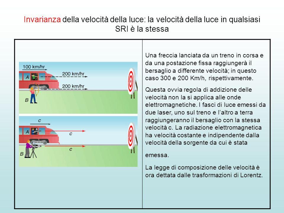 Invarianza della velocità della luce: la velocità della luce in qualsiasi SRI è la stessa Una freccia lanciata da un treno in corsa e da una postazion