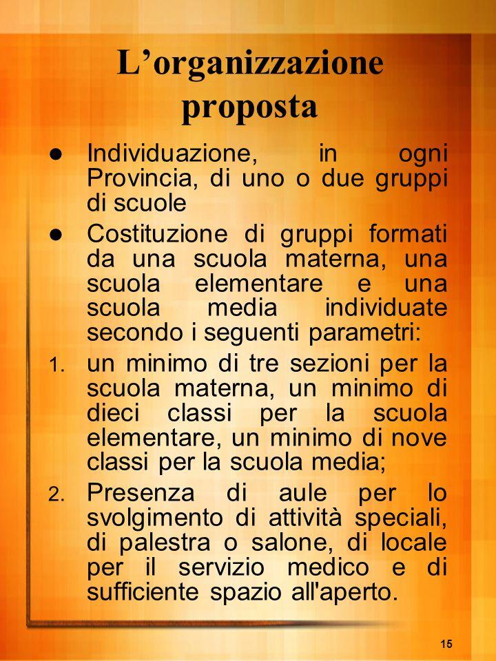 15 Lorganizzazione proposta Individuazione, in ogni Provincia, di uno o due gruppi di scuole Costituzione di gruppi formati da una scuola materna, una