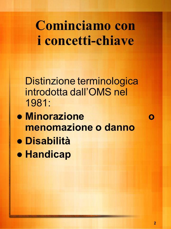 2 Cominciamo con i concetti-chiave Distinzione terminologica introdotta dallOMS nel 1981: Minorazione o menomazione o danno Disabilità Handicap