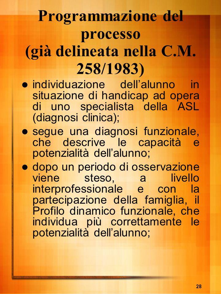28 Programmazione del processo (già delineata nella C.M. 258/1983) individuazione dellalunno in situazione di handicap ad opera di uno specialista del
