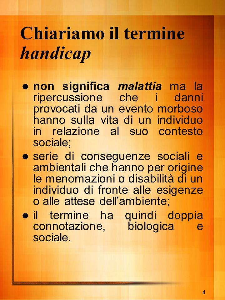 4 Chiariamo il termine handicap non significa malattia ma la ripercussione che i danni provocati da un evento morboso hanno sulla vita di un individuo