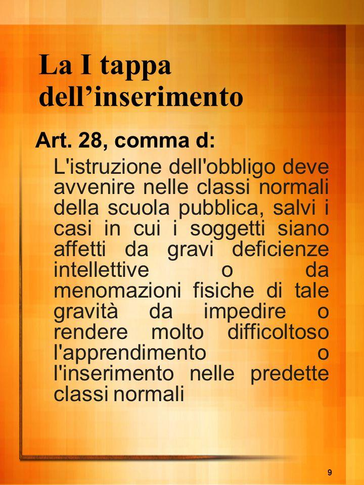 9 Art. 28, comma d: L'istruzione dell'obbligo deve avvenire nelle classi normali della scuola pubblica, salvi i casi in cui i soggetti siano affetti d