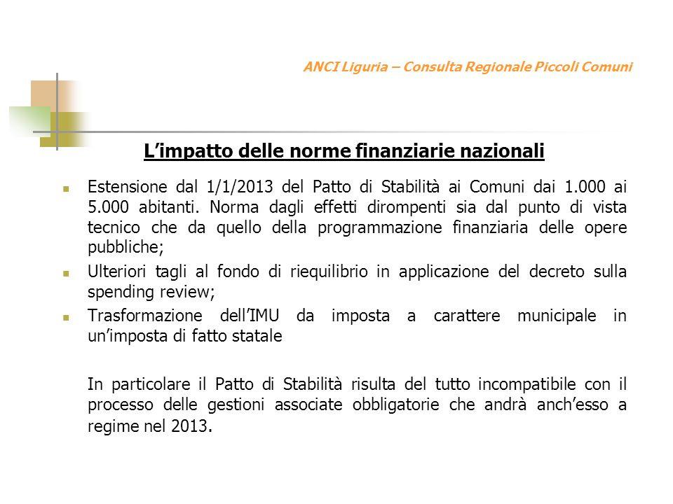 ANCI Liguria – Consulta Regionale Piccoli Comuni Limpatto delle norme finanziarie nazionali Estensione dal 1/1/2013 del Patto di Stabilità ai Comuni dai 1.000 ai 5.000 abitanti.