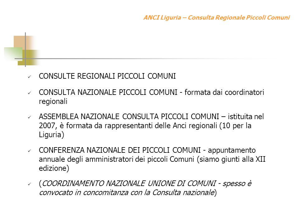 ANCI Liguria - Consulta Regionale Piccoli Comuni Sul tema dellassociazionismo comunale lANCI ha promosso numerose iniziative sul territorio regionale, organizzando a più riprese incontri di approfondimento in modo autonomo, dintesa con la Regione, in collaborazione con IFEL.