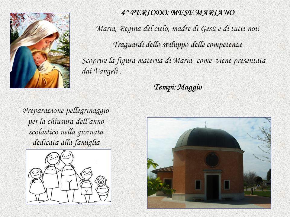 4° PERIODO: MESE MARIANO Maria, Regina del cielo, madre di Gesù e di tutti noi.