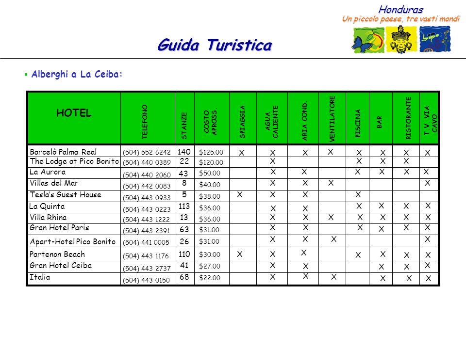 Honduras Un piccolo paese, tre vasti mondi Guida Turistica Alberghi a La Ceiba: X X X $27.00 41 (504) 443 2737 Gran Hotel Ceiba X XXX X $31.00 26 (504