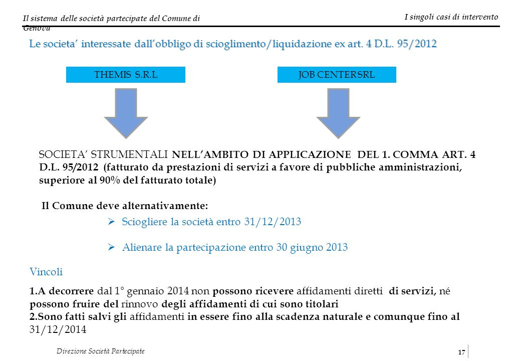 Il sistema delle società partecipate del Comune di Genova 17 Direzione Società Partecipate Le societa interessate dallobbligo di scioglimento/liquidazione ex art.