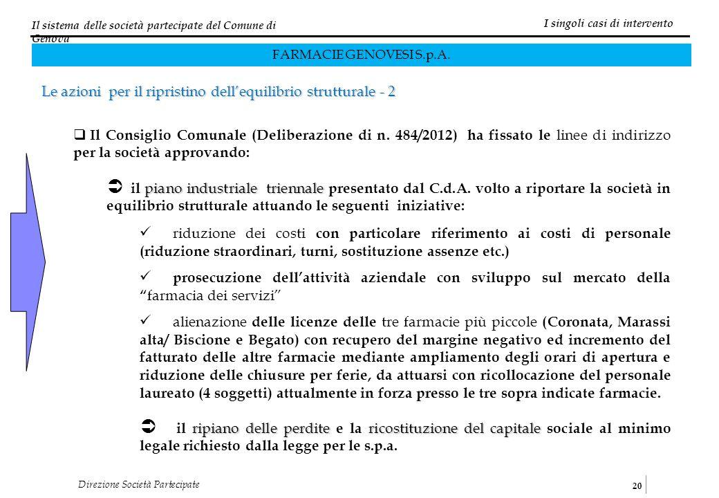 Il sistema delle società partecipate del Comune di Genova 20 Direzione Società Partecipate Le azioni per il ripristino dellequilibrio strutturale - 2 I singoli casi di intervento Il Consiglio Comunale (Deliberazione di n.