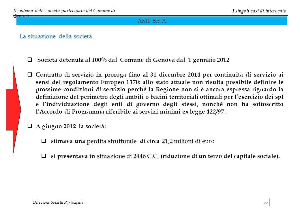 Il sistema delle società partecipate del Comune di Genova 22 Direzione Società Partecipate 100% Società detenuta al 100% dal Comune di Genova dal 1 ge
