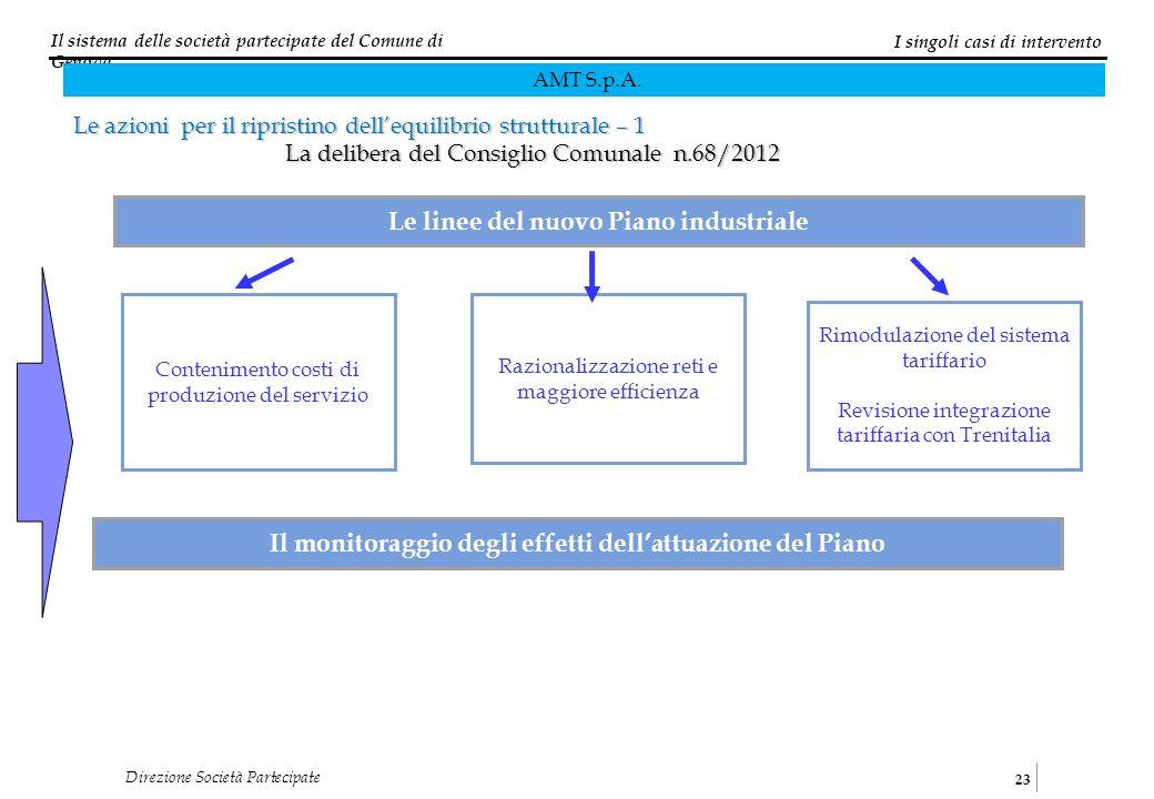 Il sistema delle società partecipate del Comune di Genova 23 Direzione Società Partecipate I singoli casi di intervento AMT S.p.A. Le azioni per il ri