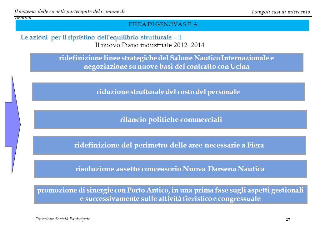 Il sistema delle società partecipate del Comune di Genova 27 Direzione Società Partecipate I singoli casi di intervento Le azioni per il ripristino de