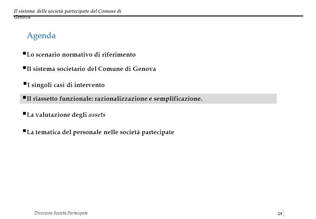 Il sistema delle società partecipate del Comune di Genova 29 Direzione Società Partecipate I singoli casi di intervento Il sistema societario del Comu