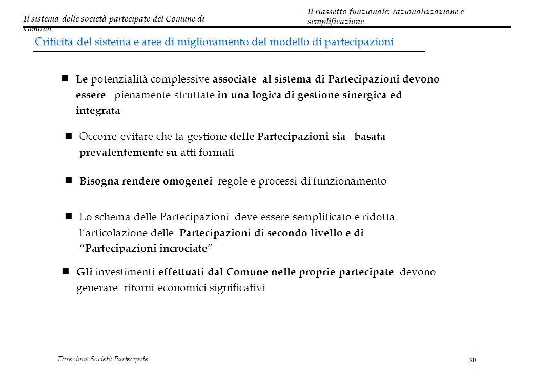 Il sistema delle società partecipate del Comune di Genova 30 Direzione Società Partecipate Criticità del sistema e aree di miglioramento del modello d