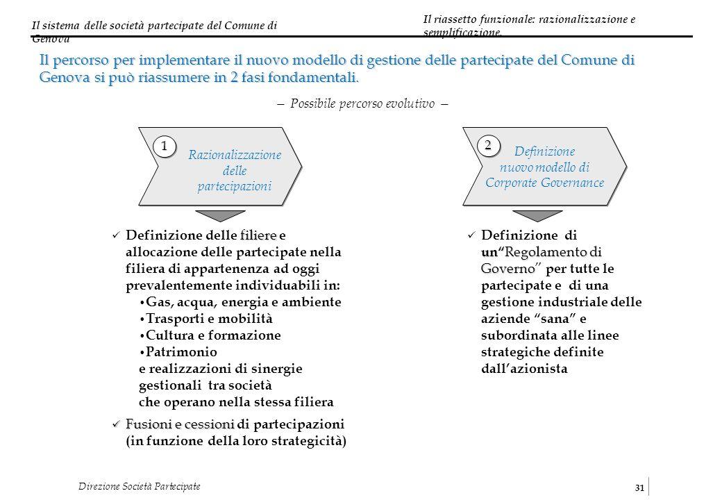 Il sistema delle società partecipate del Comune di Genova 31 Direzione Società Partecipate Il percorso per implementare il nuovo modello di gestione delle partecipate del Comune di Genova si può riassumere in 2 fasi fondamentali.