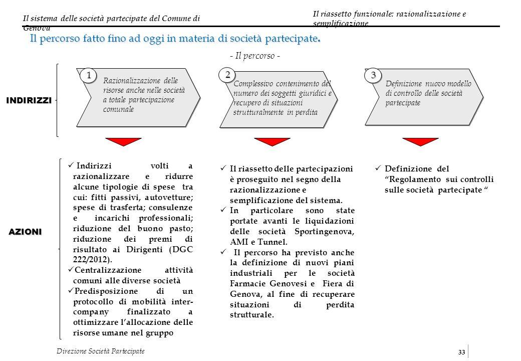 Il sistema delle società partecipate del Comune di Genova 33 Direzione Società Partecipate Il percorso fatto fino ad oggi in materia di società partec