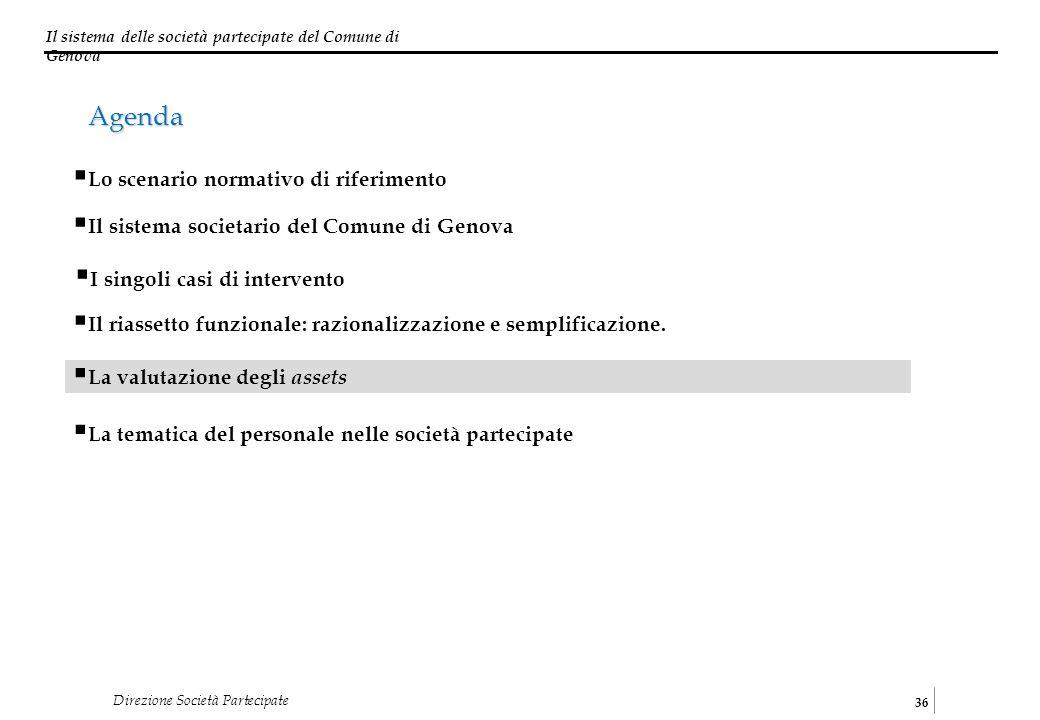 Il sistema delle società partecipate del Comune di Genova 36 Direzione Società Partecipate I singoli casi di intervento Il sistema societario del Comu