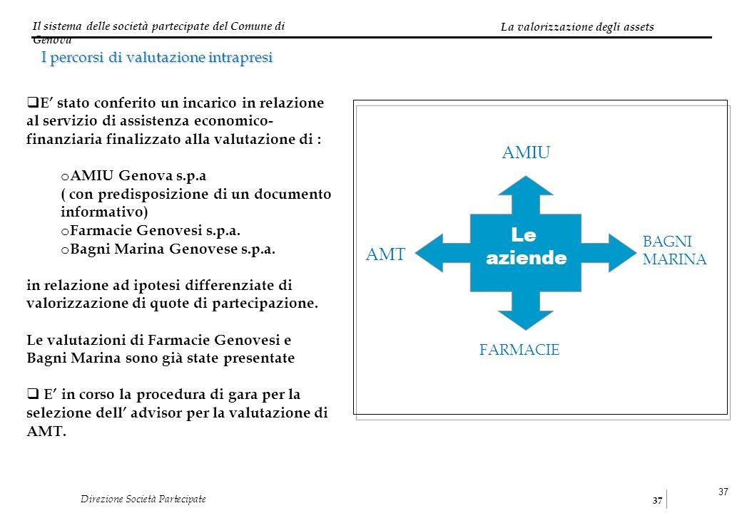 Il sistema delle società partecipate del Comune di Genova 37 Direzione Società Partecipate 37 I percorsi di valutazione intrapresi Le aziende AMIU BAG