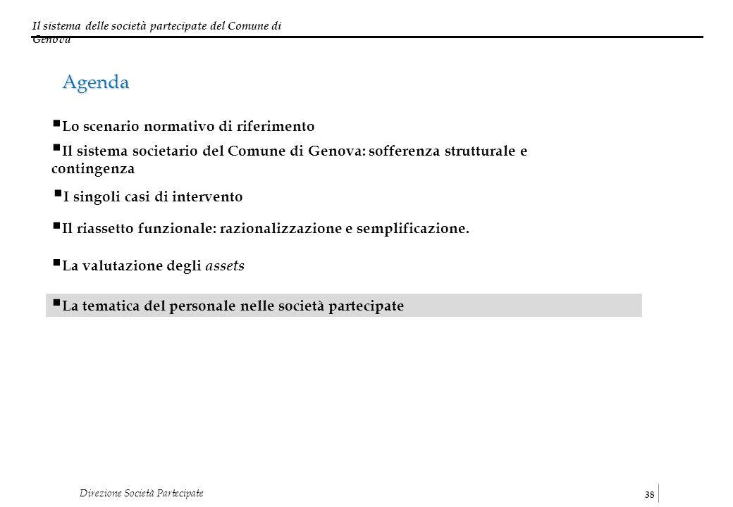Il sistema delle società partecipate del Comune di Genova 38 Direzione Società Partecipate I singoli casi di intervento Il sistema societario del Comu