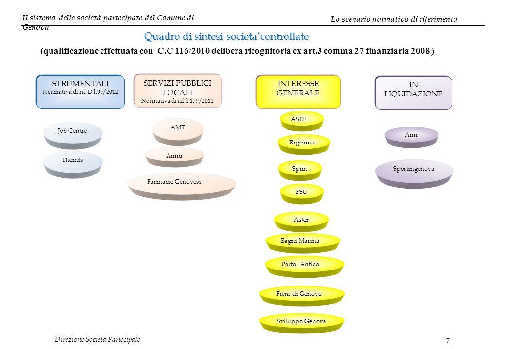 Il sistema delle società partecipate del Comune di Genova 7 Direzione Società Partecipate Lo scenario normativo di riferimento STRUMENTALI Normativa d