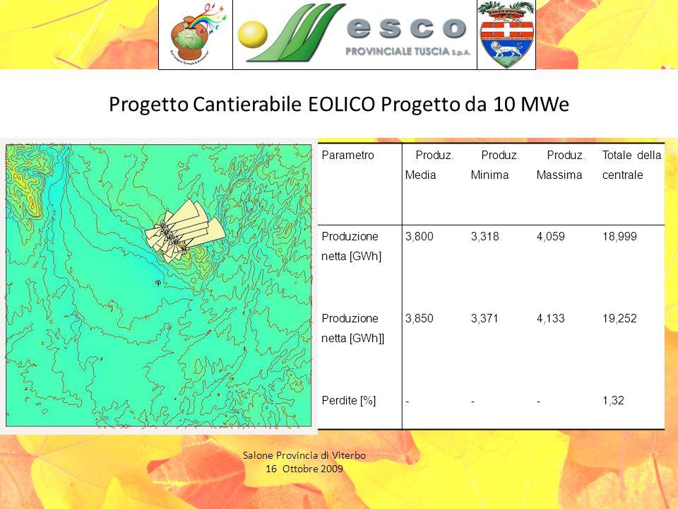 Progetto Cantierabile EOLICO Progetto da 10 MWe Salone Provincia di Viterbo 16 Ottobre 2009 Parametro Produz.