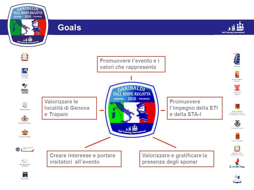 L'evento Goals Promuovere levento e i valori che rappresenta Valorizzare le località di Genova e Trapani Promuovere limpegno della STI e della STA-I C