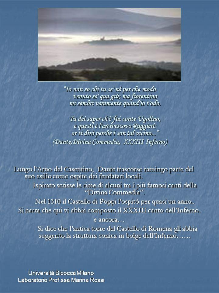 Università Bicocca Milano Laboratorio Prof.ssa Marina Rossi Recapiti utili Apt Arezzo e Le Guide di Arezzo Apt Arezzo e Le Guide di Arezzo Parco Foreste Casentinesi Parco Foreste Casentinesi Coop.