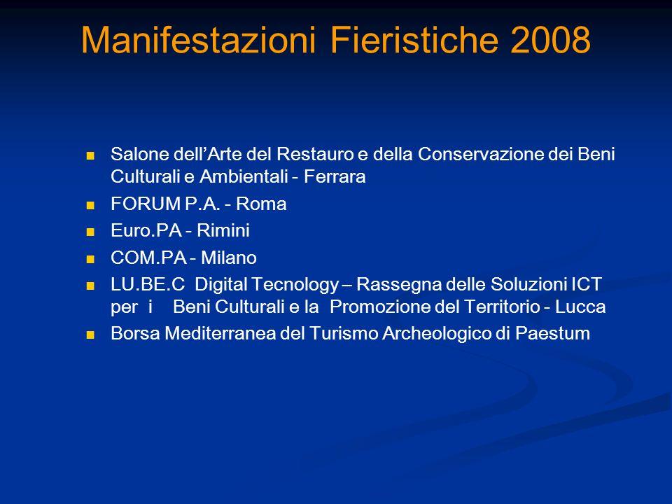 Manifestazioni Fieristiche 2008 Salone dellArte del Restauro e della Conservazione dei Beni Culturali e Ambientali - Ferrara FORUM P.A. - Roma Euro.PA