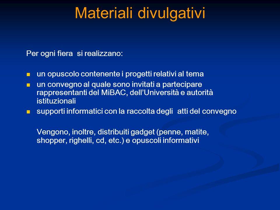 Materiali divulgativi Per ogni fiera si realizzano: un opuscolo contenente i progetti relativi al tema un convegno al quale sono invitati a partecipar