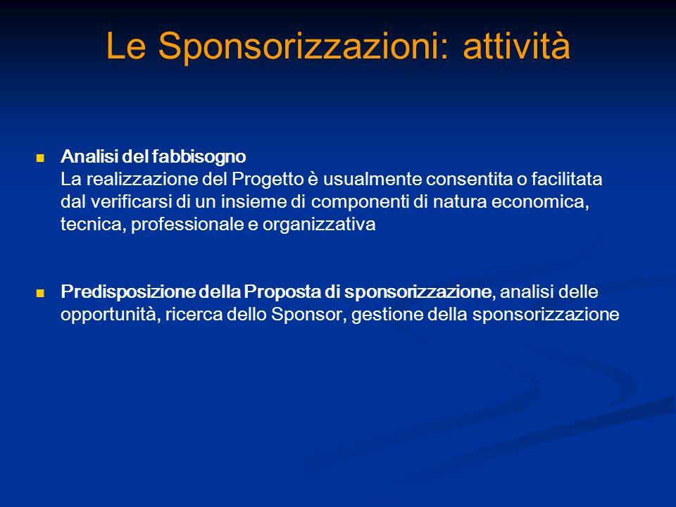 Le Sponsorizzazioni: attività Analisi del fabbisogno La realizzazione del Progetto è usualmente consentita o facilitata dal verificarsi di un insieme