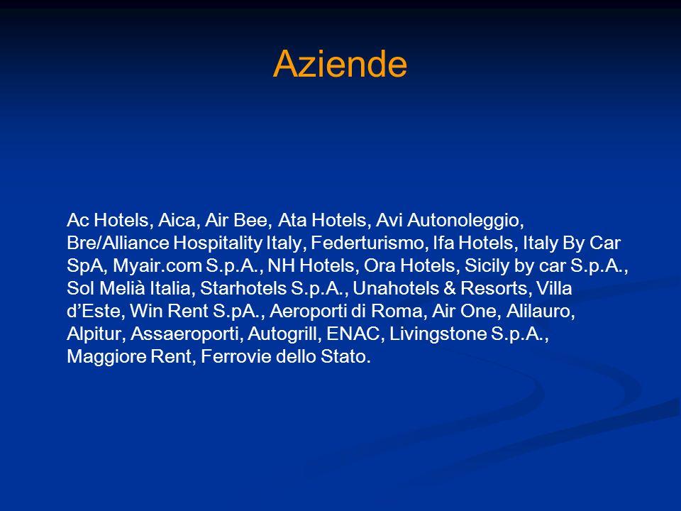 Aziende Ac Hotels, Aica, Air Bee, Ata Hotels, Avi Autonoleggio, Bre/Alliance Hospitality Italy, Federturismo, Ifa Hotels, Italy By Car SpA, Myair.com