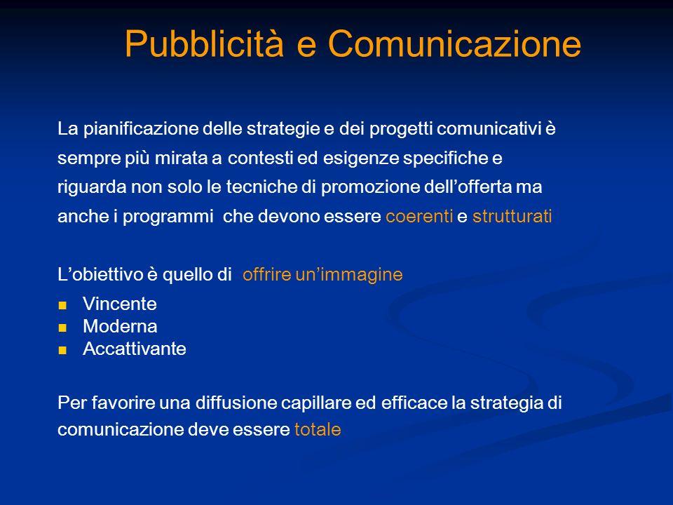 Pubblicità e Comunicazione La pianificazione delle strategie e dei progetti comunicativi è sempre più mirata a contesti ed esigenze specifiche e rigua