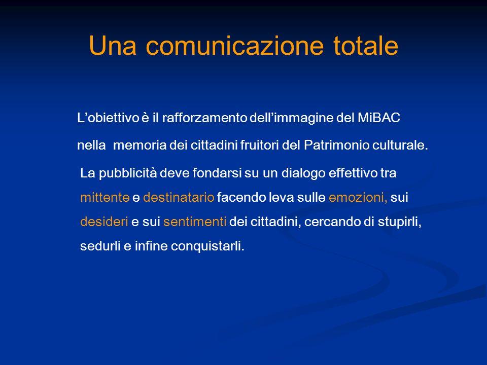 Una comunicazione totale Lobiettivo è il rafforzamento dellimmagine del MiBAC nella memoria dei cittadini fruitori del Patrimonio culturale. La pubbli