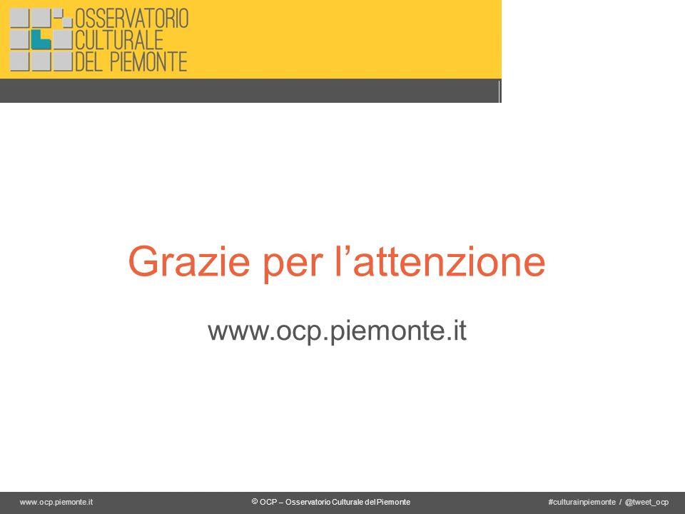 OCP – Osservatorio Culturale del Piemonte #culturainpiemonte / @tweet_ocpwww.ocp.piemonte.it Grazie per lattenzione www.ocp.piemonte.it
