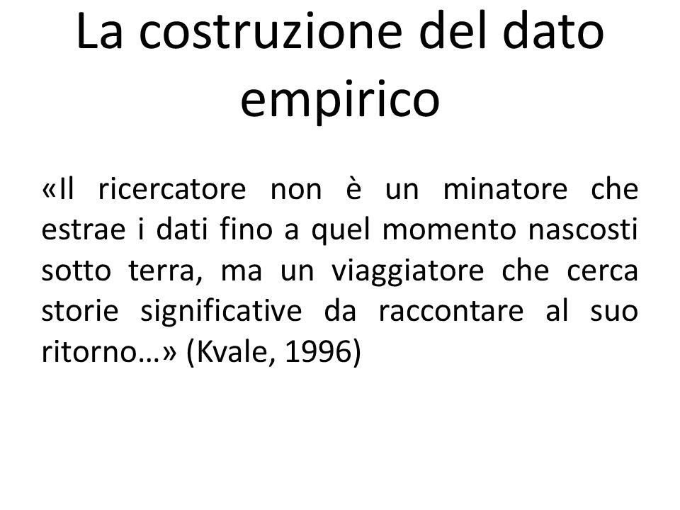 La costruzione del dato empirico «Il ricercatore non è un minatore che estrae i dati fino a quel momento nascosti sotto terra, ma un viaggiatore che c
