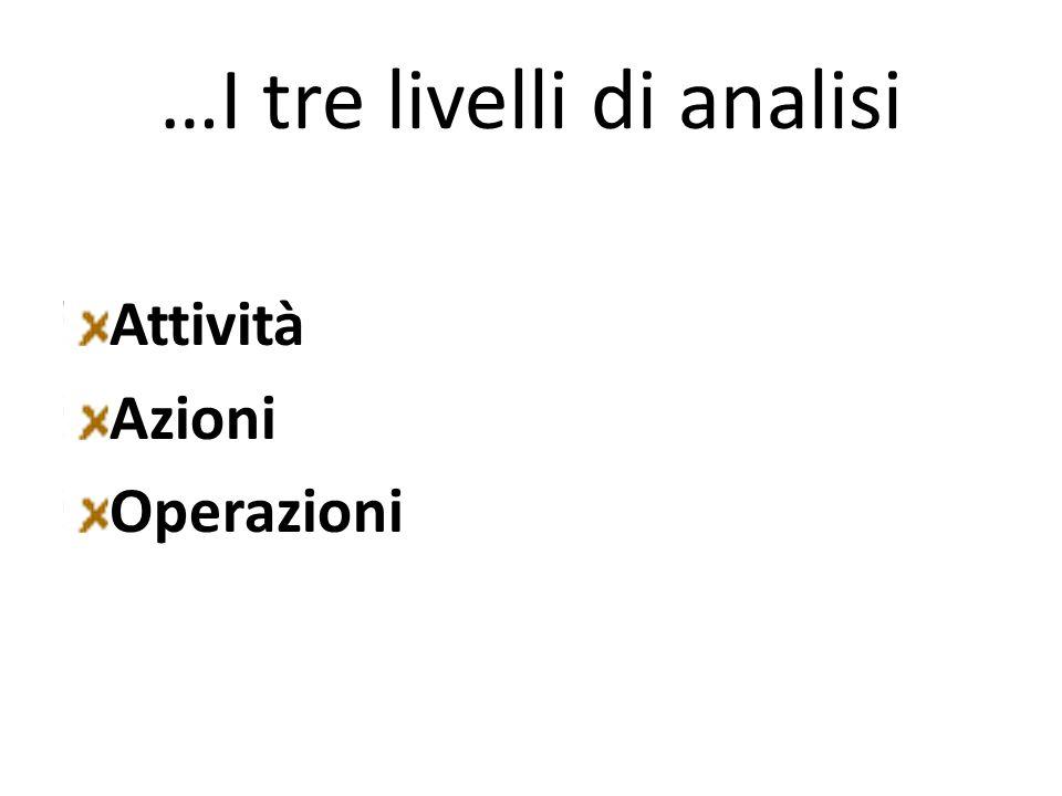 …I tre livelli di analisi Attività Azioni Operazioni