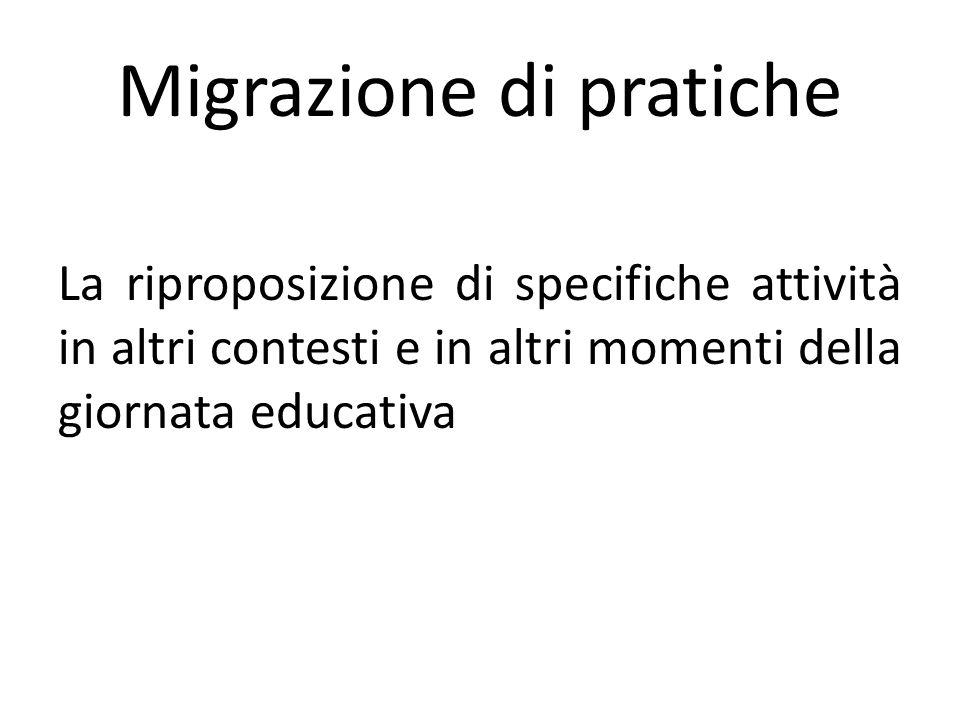 Migrazione di pratiche La riproposizione di specifiche attività in altri contesti e in altri momenti della giornata educativa