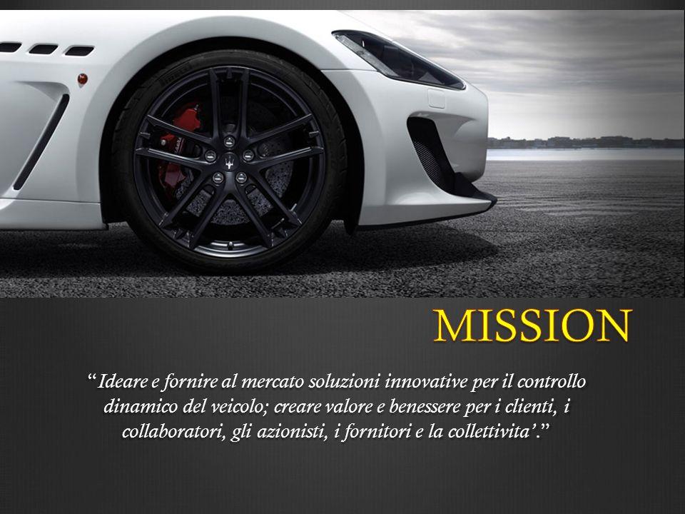 Ideare e fornire al mercato soluzioni innovative per il controllo dinamico del veicolo; creare valore e benessere per i clienti, i collaboratori, gli