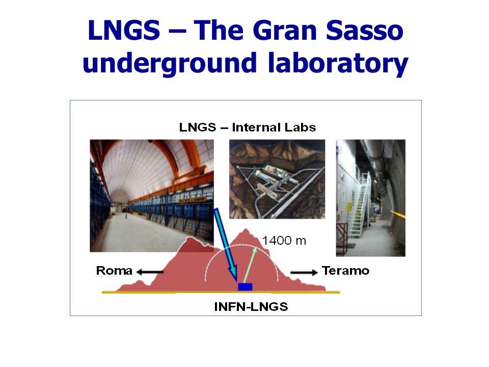 LNGS – The Gran Sasso underground laboratory
