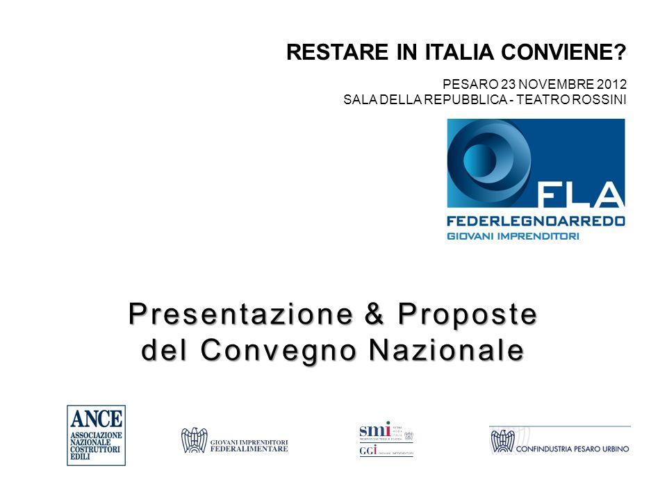 RESTARE IN ITALIA CONVIENE.