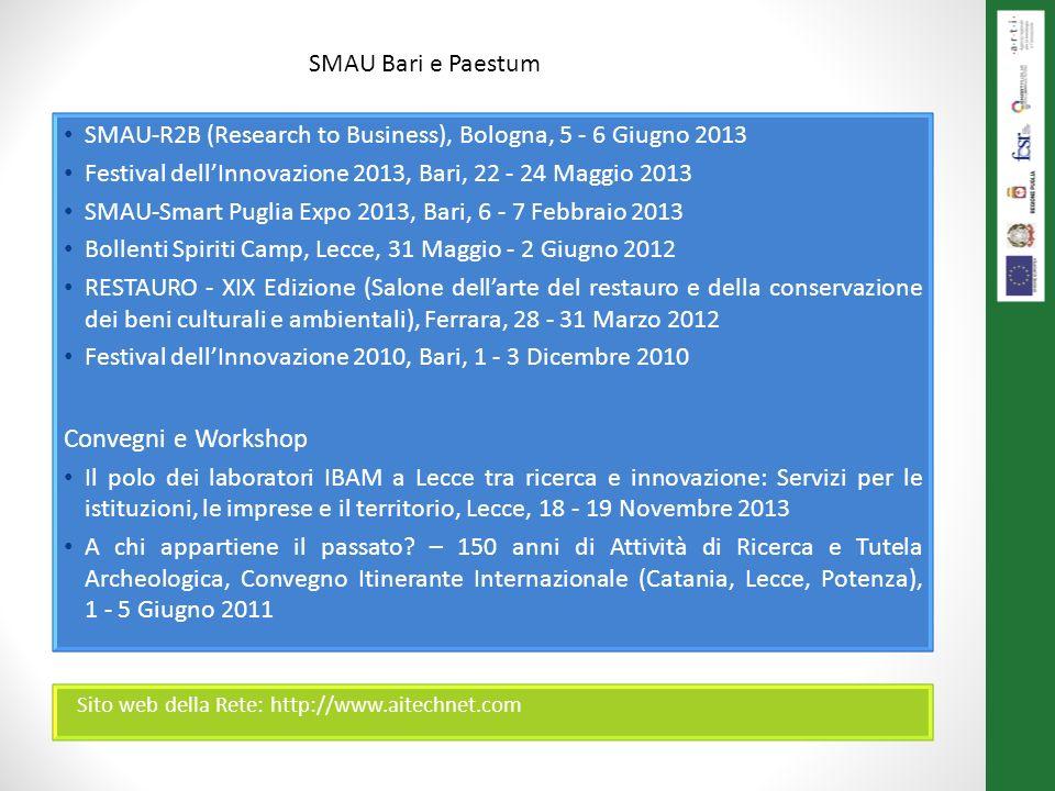 SMAU-R2B (Research to Business), Bologna, 5 - 6 Giugno 2013 Festival dellInnovazione 2013, Bari, 22 - 24 Maggio 2013 SMAU-Smart Puglia Expo 2013, Bari