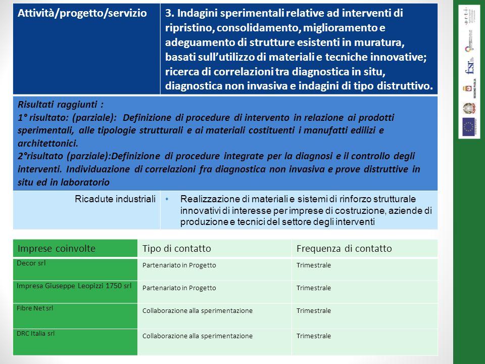 Le attività svolte al 31/12/2013 Attività/progetto/servizio3. Indagini sperimentali relative ad interventi di ripristino, consolidamento, migliorament