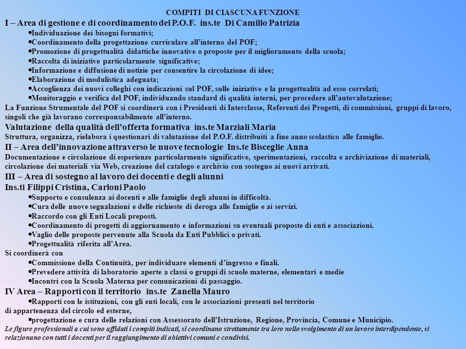 COMPITI DI CIASCUNA FUNZIONE I – Area di gestione e di coordinamento del P.O.F.