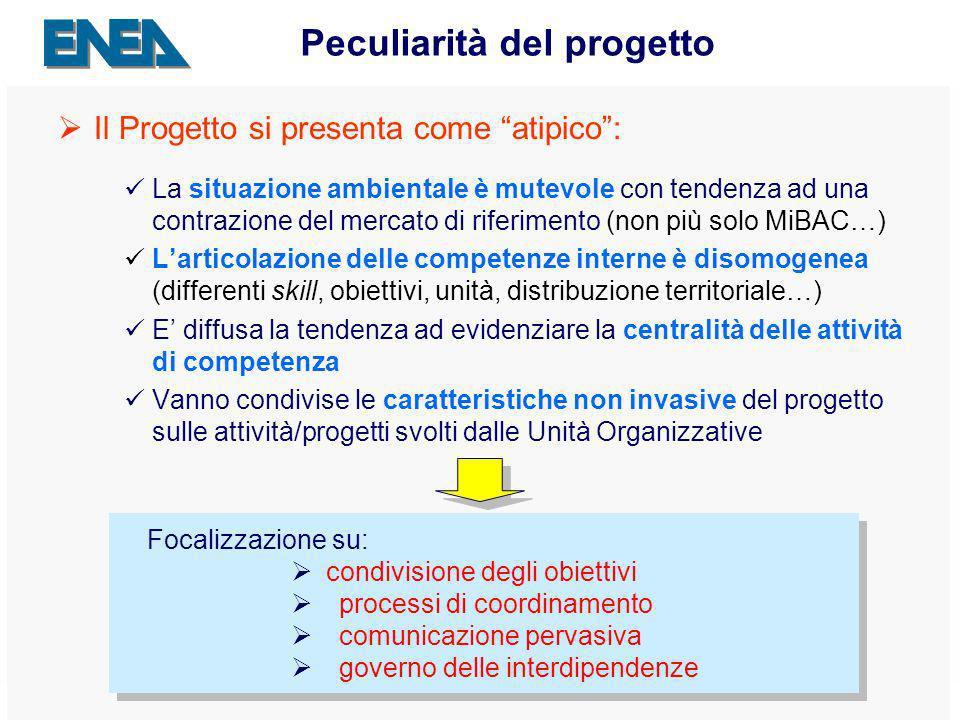 Presentazione ENEA Sede - 04.04.2007 3 Le attività svolte Strumenti Documenti Eventi Strumenti di Project Management Sito ENEA per i Beni Culturali