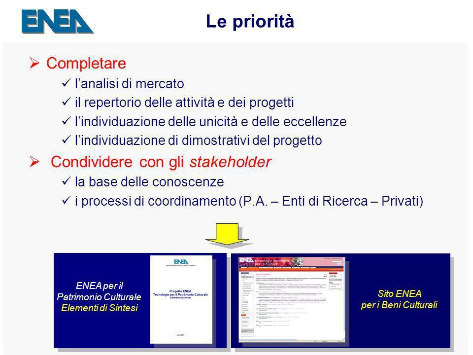 Presentazione ENEA Sede - 04.04.2007 6 Le priorità Completare lanalisi di mercato il repertorio delle attività e dei progetti lindividuazione delle unicità e delle eccellenze lindividuazione di dimostrativi del progetto Condividere con gli stakeholder la base delle conoscenze i processi di coordinamento (P.A.