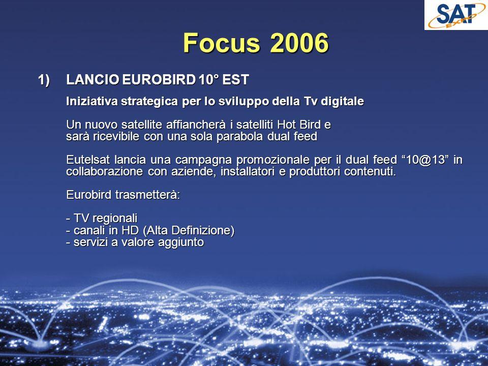 Focus 2006 1)LANCIO EUROBIRD 10° EST Iniziativa strategica per lo sviluppo della Tv digitale Un nuovo satellite affiancherà i satelliti Hot Bird e sarà ricevibile con una sola parabola dual feed Eutelsat lancia una campagna promozionale per il dual feed 10@13 in collaborazione con aziende, installatori e produttori contenuti.