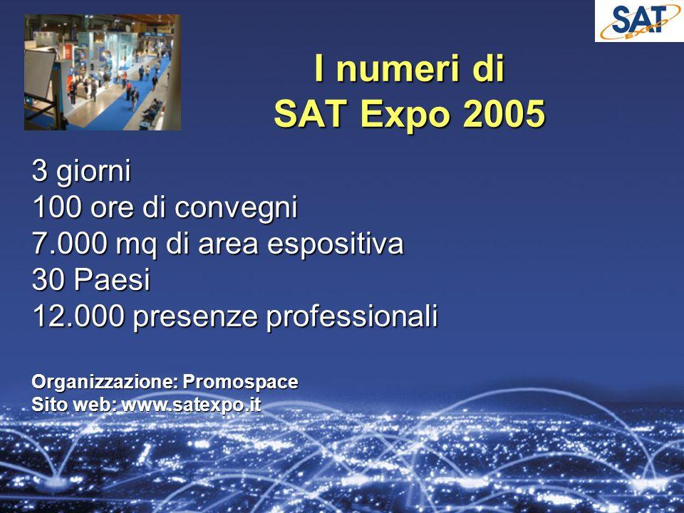 I numeri di SAT Expo 2005 3 giorni 100 ore di convegni 7.000 mq di area espositiva 30 Paesi 12.000 presenze professionali Organizzazione: Promospace Sito web: www.satexpo.it